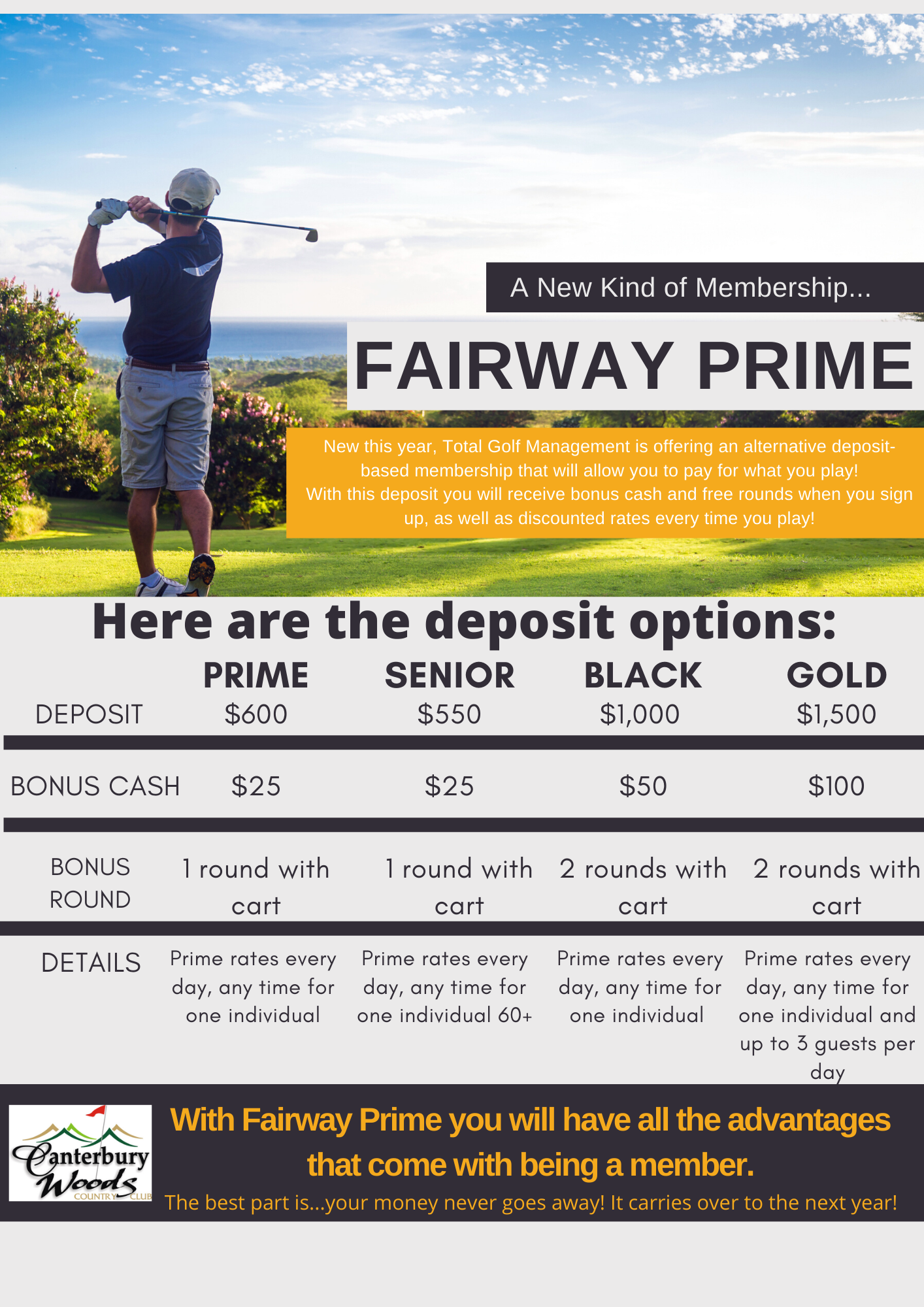 fairwayprime CWCC
